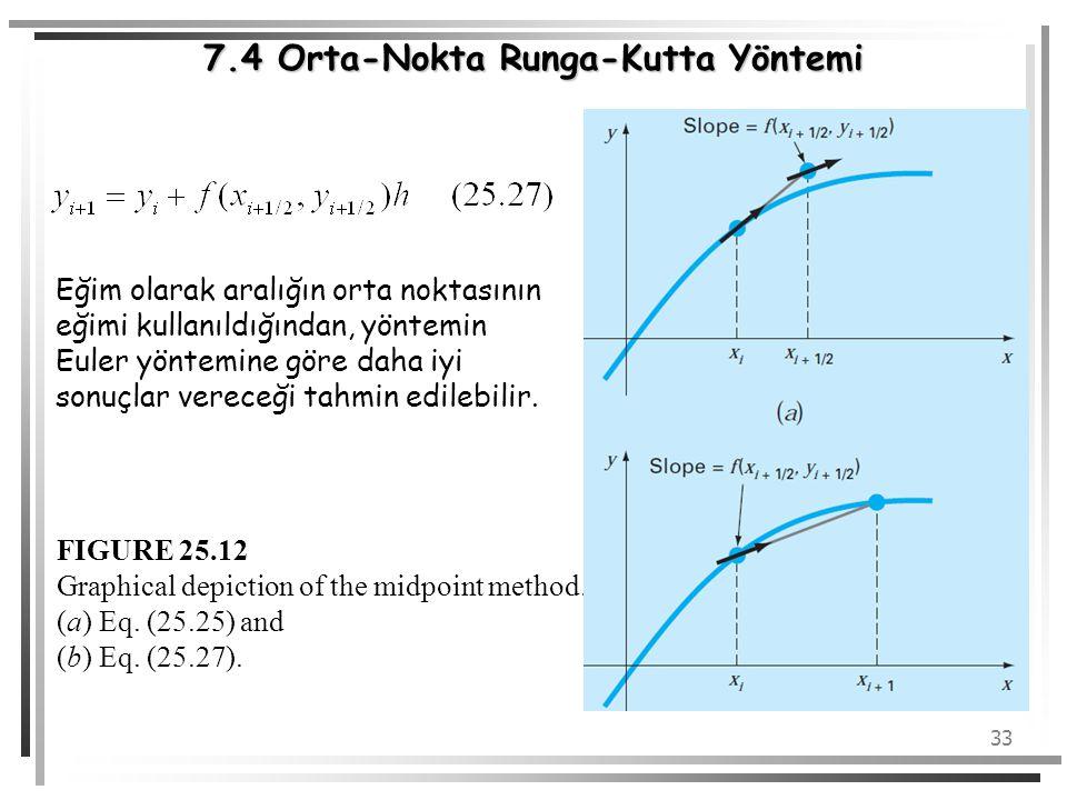 33 7.4 Orta-Nokta Runga-Kutta Yöntemi Eğim olarak aralığın orta noktasının eğimi kullanıldığından, yöntemin Euler yöntemine göre daha iyi sonuçlar ver