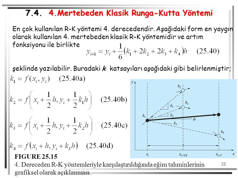 35 En çok kullanılan R-K yöntemi 4. derecedendir. Aşağıdaki form en yaygın olarak kullanılan 4. mertebeden klasik R-K yöntemidir ve artım fonksiyonu i