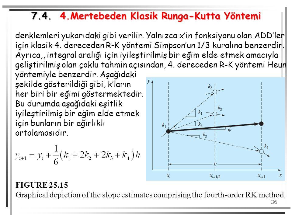 36 denklemleri yukarıdaki gibi verilir. Yalnızca x'in fonksiyonu olan ADD'ler için klasik 4. dereceden R-K yöntemi Simpson'un 1/3 kuralına benzerdir.