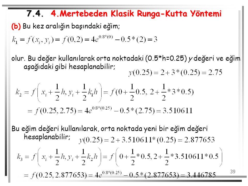 39 (b) (b) Bu kez aralığın başındaki eğim; olur. Bu değer kullanılarak orta noktadaki (0.5*h=0.25) y değeri ve eğim aşağıdaki gibi hesaplanabilir; Bu