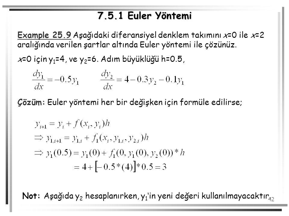 42 7.5.1 Euler Yöntemi Example 25.9 Aşağıdaki diferansiyel denklem takımını x=0 ile x=2 aralığında verilen şartlar altında Euler yöntemi ile çözünüz.