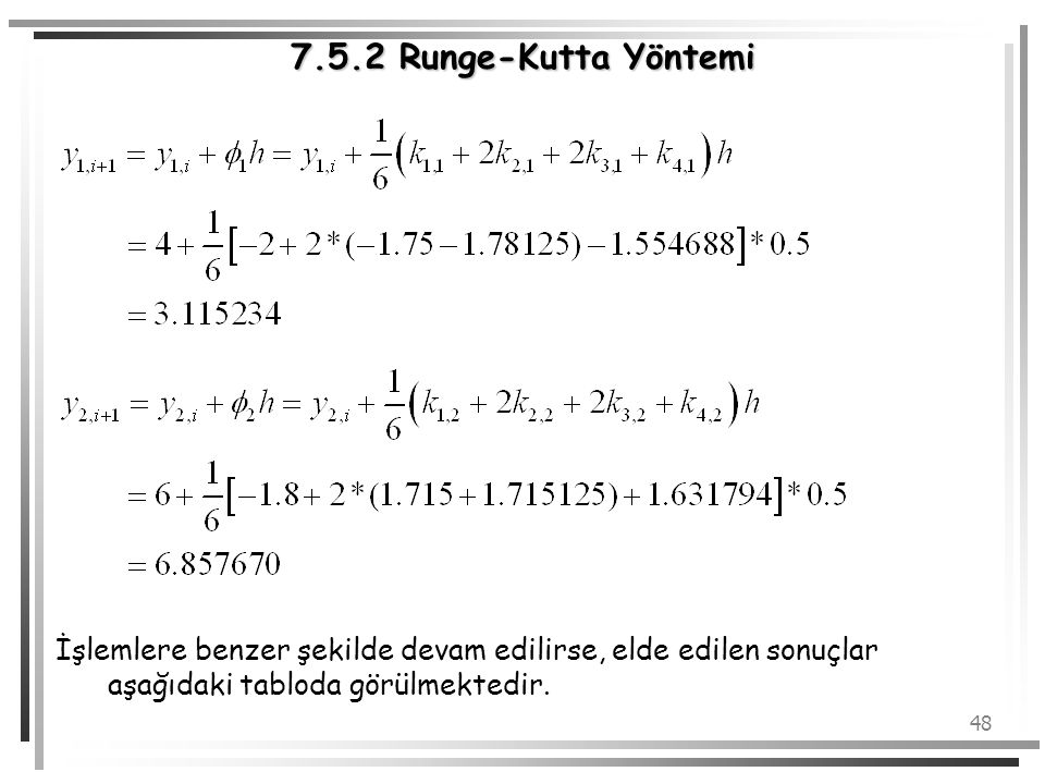 48 7.5.2 Runge-Kutta Yöntemi İşlemlere benzer şekilde devam edilirse, elde edilen sonuçlar aşağıdaki tabloda görülmektedir.