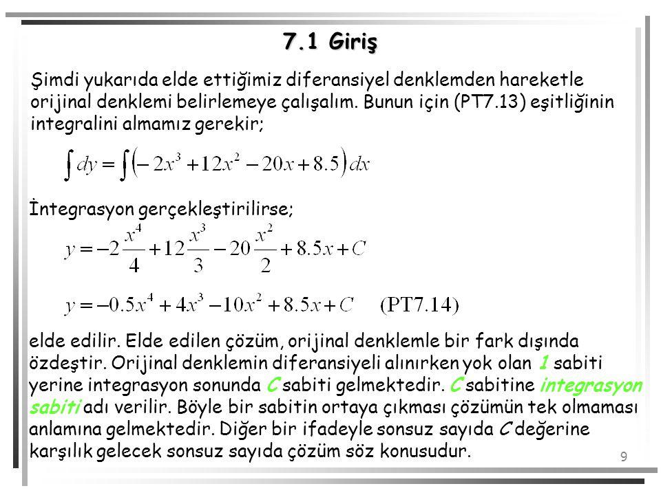 10 7.1 Giriş Yandaki şekilde diferansiyel denklemi sağlayan olası altı çözüm görülmektedir.