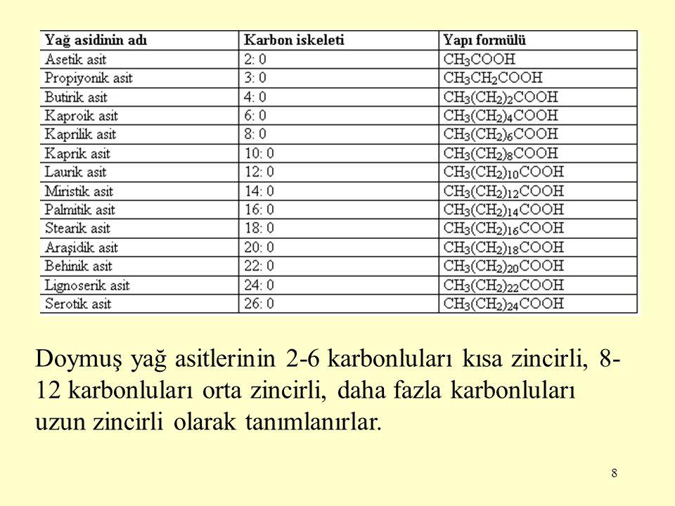 8 Doymuş yağ asitlerinin 2-6 karbonluları kısa zincirli, 8- 12 karbonluları orta zincirli, daha fazla karbonluları uzun zincirli olarak tanımlanırlar.