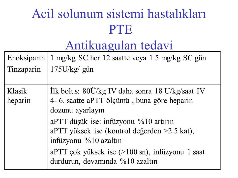 Acil solunum sistemi hastalıkları PTE Antikuagulan tedavi Enoksiparin Tinzaparin 1 mg/kg SC her 12 saatte veya 1.5 mg/kg SC gün 175U/kg/ gün Klasik he