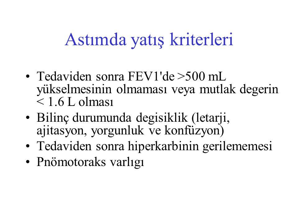 Astımda yatış kriterleri Tedaviden sonra FEV1'de >500 mL yükselmesinin olmaması veya mutlak degerin < 1.6 L olması Bilinç durumunda degisiklik (letarj