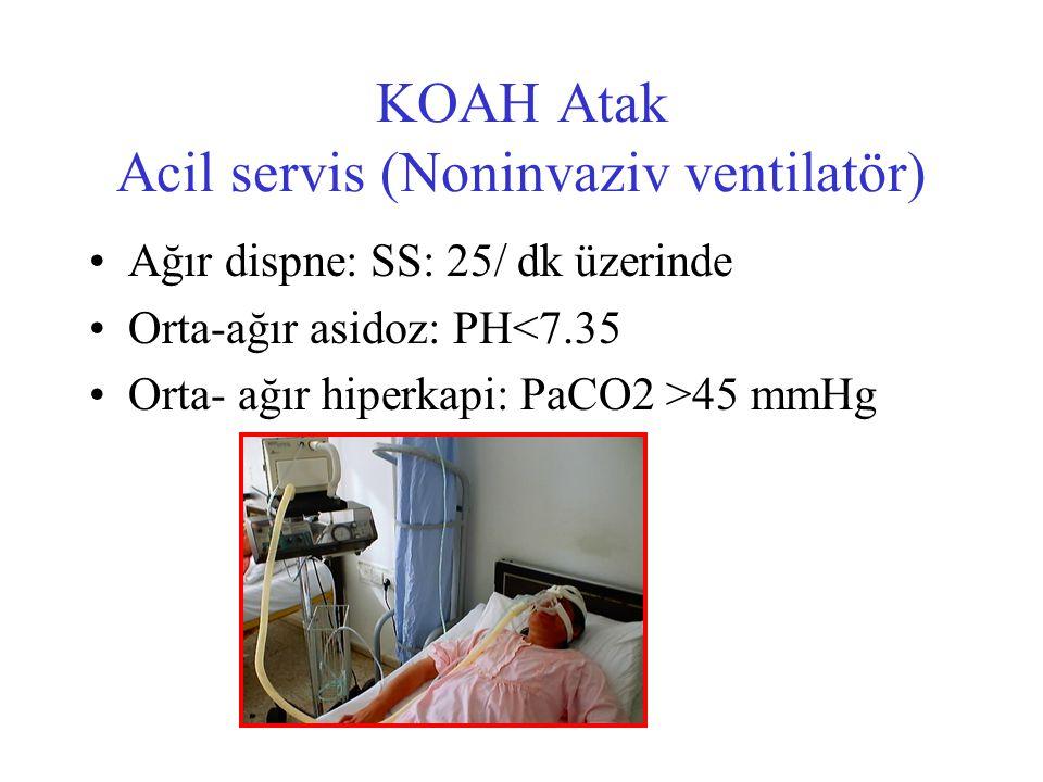 KOAH Atak Acil servis (Noninvaziv ventilatör) Ağır dispne: SS: 25/ dk üzerinde Orta-ağır asidoz: PH<7.35 Orta- ağır hiperkapi: PaCO2 >45 mmHg