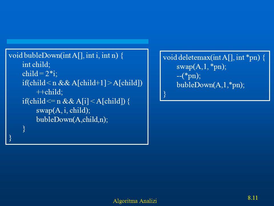 Algoritma Analizi 8.11 void bubleDown(int A[], int i, int n) { int child; child = 2*i; if(child A[child]) ++child; if(child <= n && A[i] < A[child]) {
