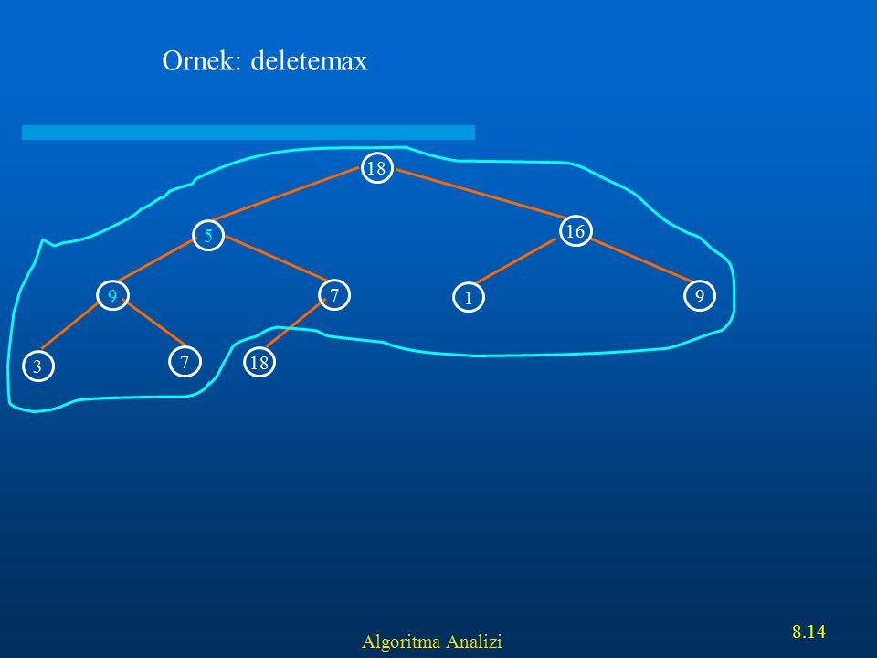 Algoritma Analizi 8.14 18 16 9 7 5 18 3 7 1 9 Ornek: deletemax