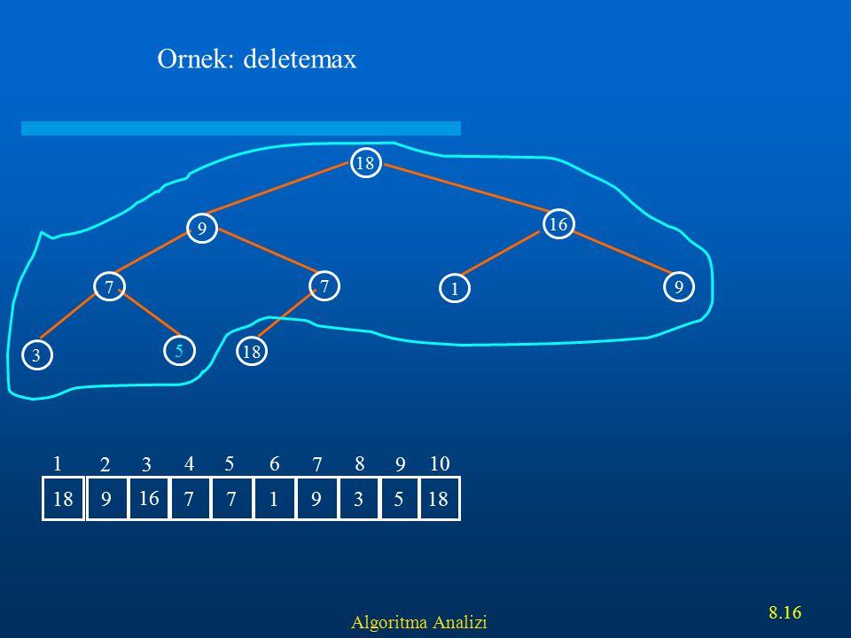 Algoritma Analizi 8.16 18 16 7 7 9 18 3 5 1 9 Ornek: deletemax 9 16 77 1 93518 1 2 3 456 7 8 9 10