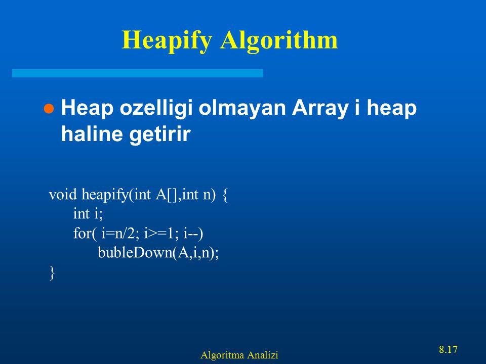 Algoritma Analizi 8.17 Heapify Algorithm Heap ozelligi olmayan Array i heap haline getirir void heapify(int A[],int n) { int i; for( i=n/2; i>=1; i--)