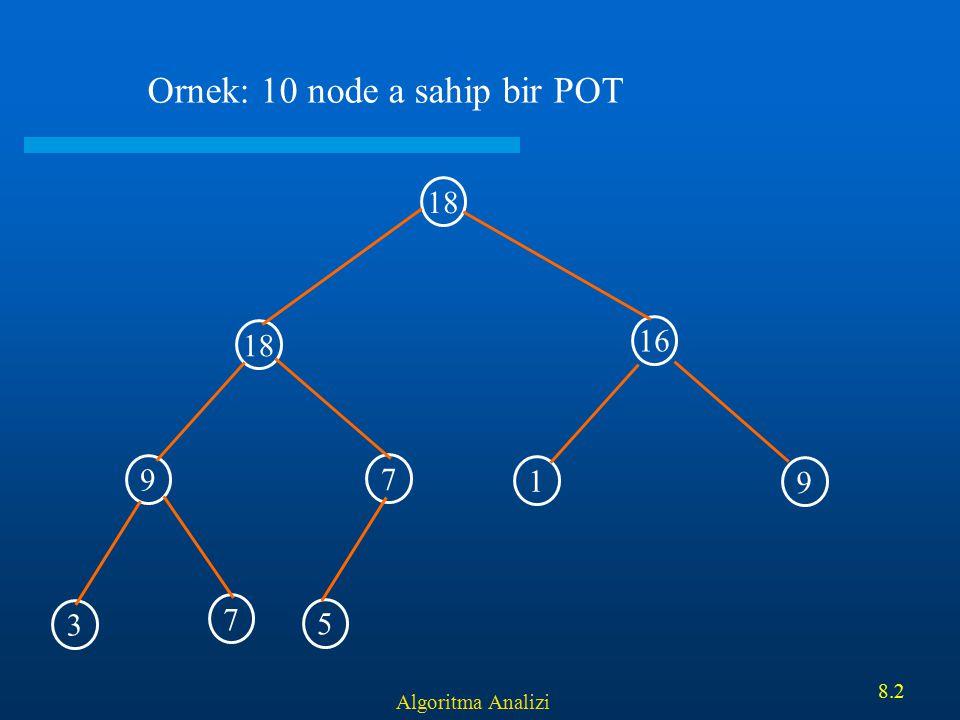 Algoritma Analizi 8.3 Balanced POT ve Heap POT asagidaki ozellige sahipse balanced ismini alir –En dipdeki level haric diger level daki tum node lar mevcut ve en dipdeki yaprak node lar mumkun olduguca en solda Eger binary tree de n node varsa yapraklarin koke olan uzunlugu log 2 n den buyuk olamaz Balanced POT ler heap diye bilinen array data structure i kullanilarak gerceklenebilir –Priority queue gerceklenmesinde kullanilir