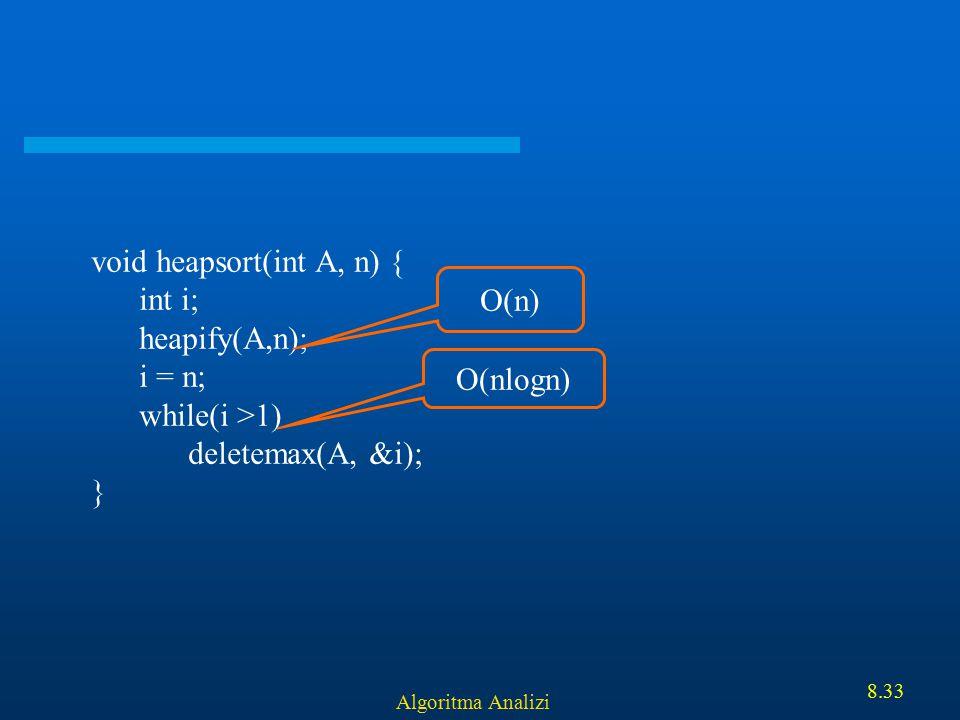 Algoritma Analizi 8.33 void heapsort(int A, n) { int i; heapify(A,n); i = n; while(i >1) deletemax(A, &i); } O(n) O(nlogn)