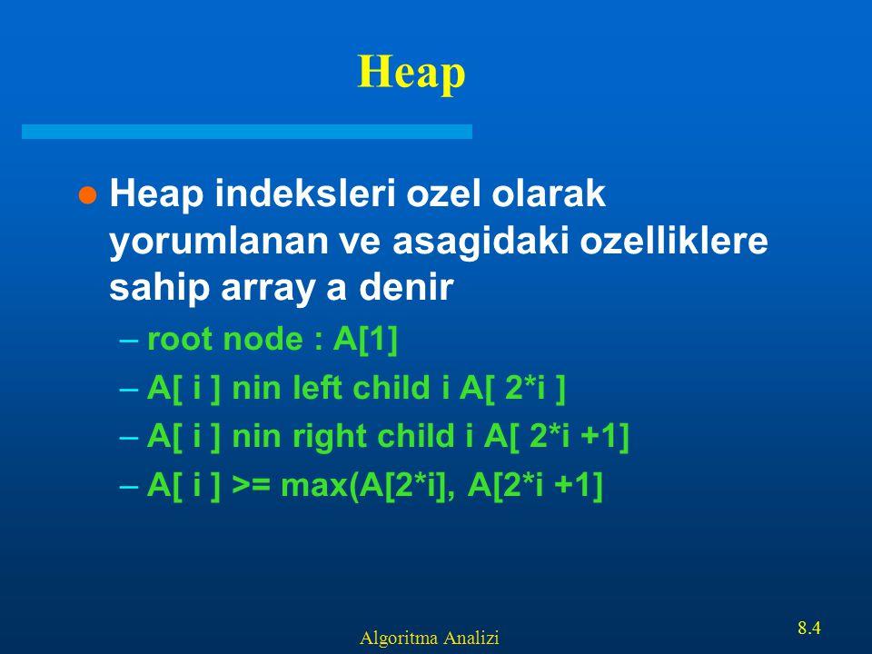 Algoritma Analizi 8.4 Heap Heap indeksleri ozel olarak yorumlanan ve asagidaki ozelliklere sahip array a denir –root node : A[1] –A[ i ] nin left chil