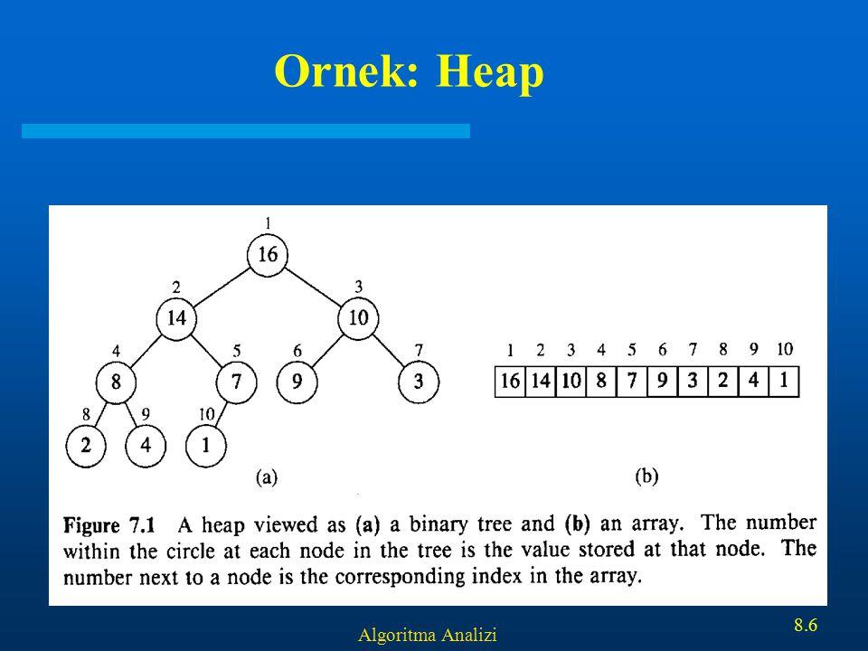 Algoritma Analizi 8.17 Heapify Algorithm Heap ozelligi olmayan Array i heap haline getirir void heapify(int A[],int n) { int i; for( i=n/2; i>=1; i--) bubleDown(A,i,n); }