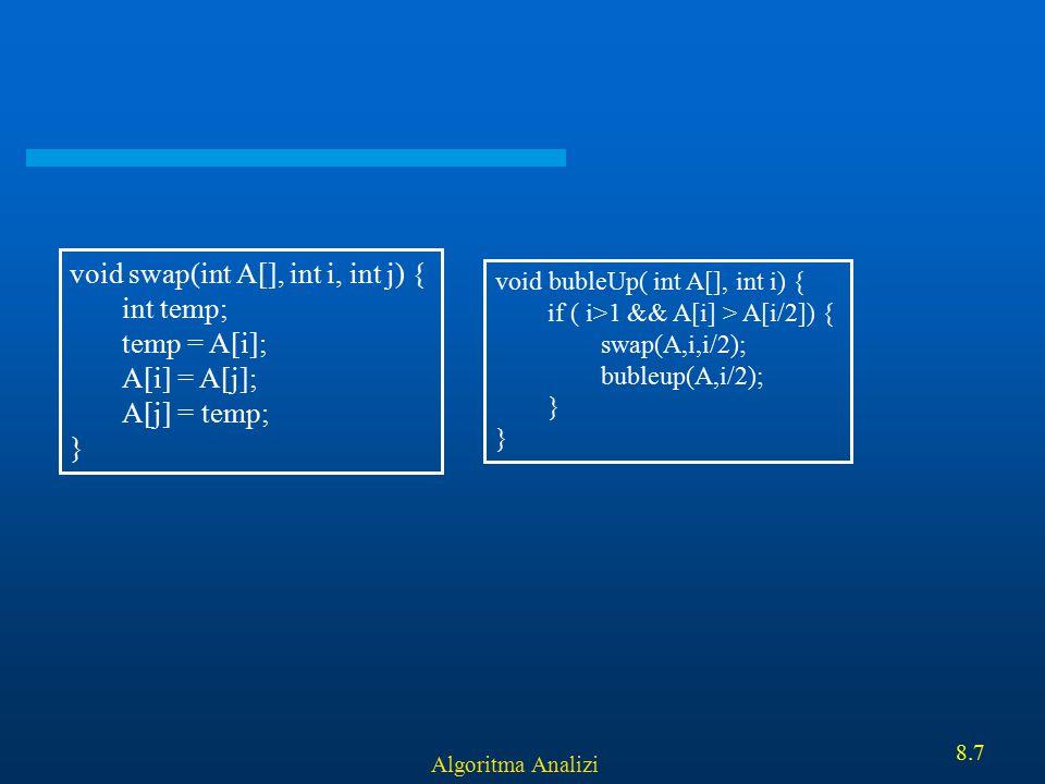 Algoritma Analizi 8.8 Priority queue operation insert void insert(int A[], int x, int *pn) { (*pn)++; A[*pn] = x; bubleUp(A, *pn); } Heap uzerinde gerceklestirilen insert operation