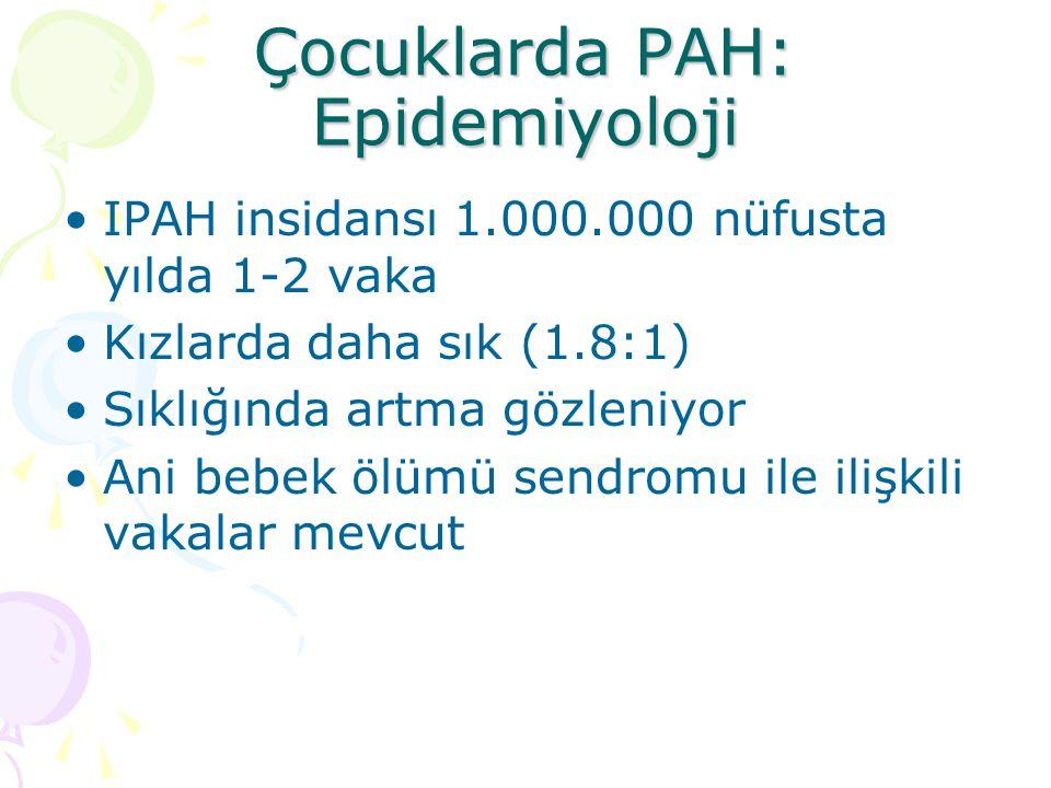 Çocuklarda PAH: Epidemiyoloji IPAH insidansı 1.000.000 nüfusta yılda 1-2 vaka Kızlarda daha sık (1.8:1) Sıklığında artma gözleniyor Ani bebek ölümü se