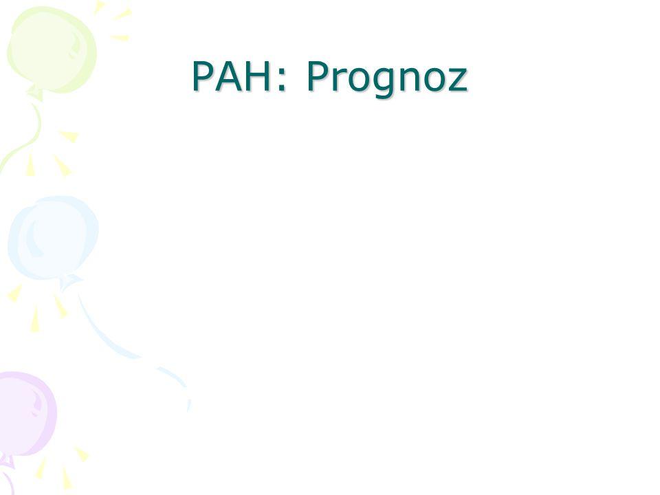 PAH: Prognoz