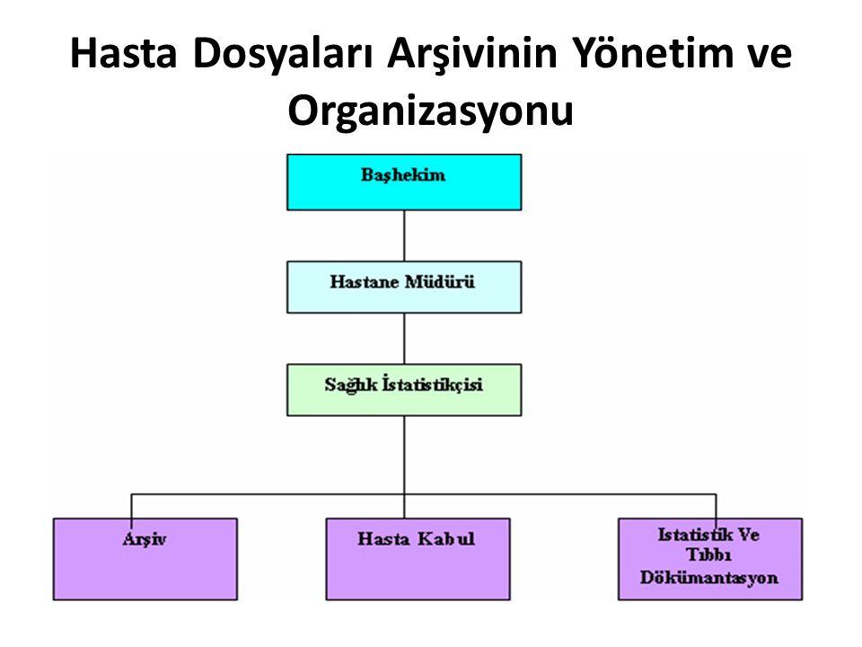 Hasta Dosyaları Arşivinin Yönetim ve Organizasyonu