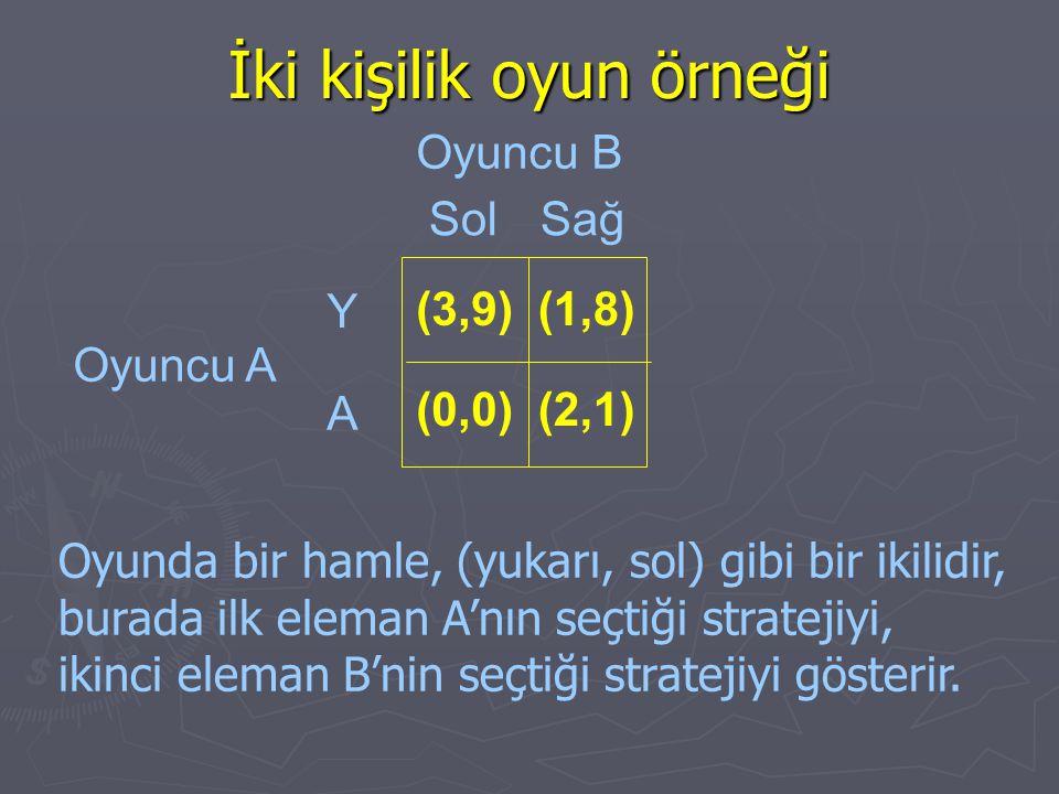 İki kişilik oyun örneği Oyunda bir hamle, (yukarı, sol) gibi bir ikilidir, burada ilk eleman A'nın seçtiği stratejiyi, ikinci eleman B'nin seçtiği str