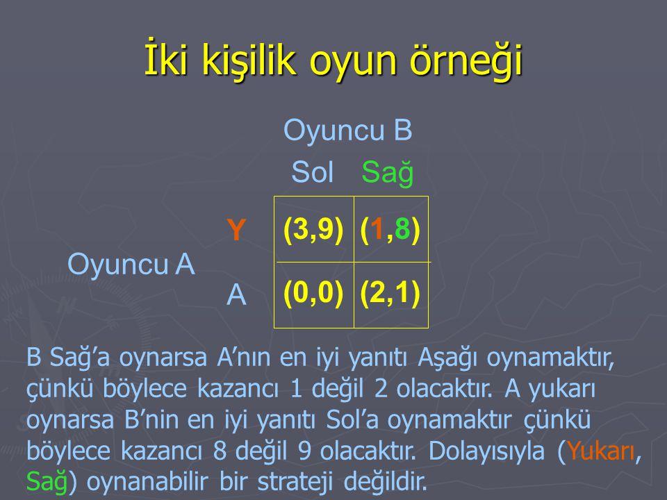İki kişilik oyun örneği B Sağ'a oynarsa A'nın en iyi yanıtı Aşağı oynamaktır, çünkü böylece kazancı 1 değil 2 olacaktır. A yukarı oynarsa B'nin en iyi