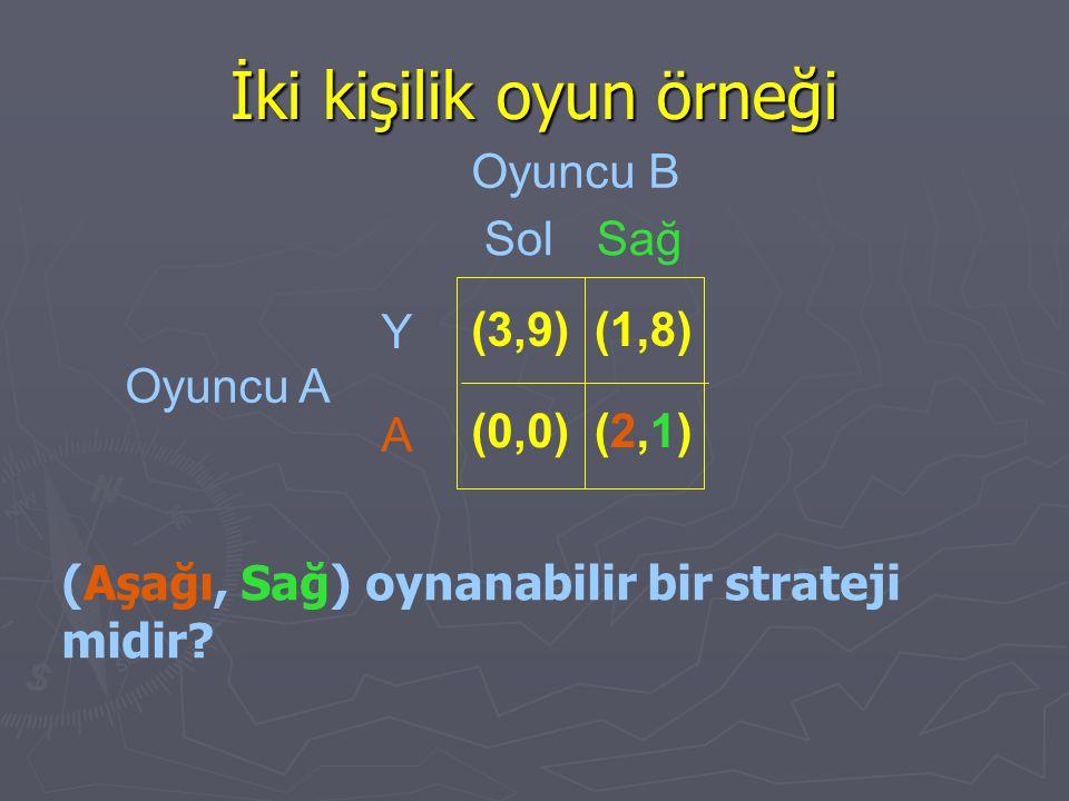 İki kişilik oyun örneği (Aşağı, Sağ) oynanabilir bir strateji midir? Oyuncu B Oyuncu A SolSağ Y A (3,9) (0,0) (1,8) (2,1)(2,1)