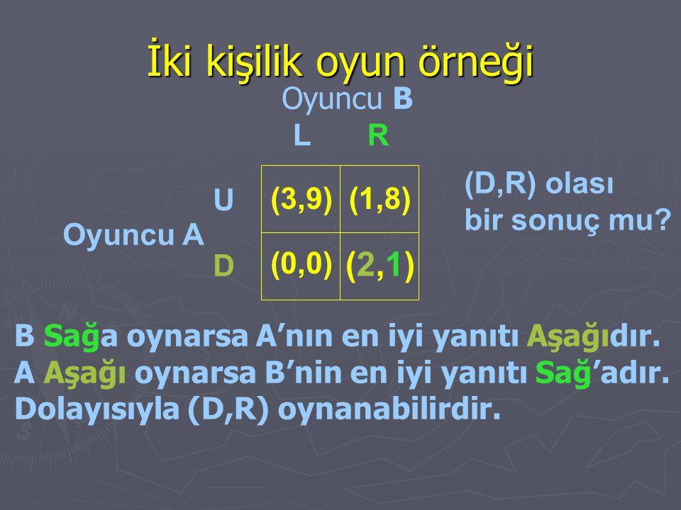 İki kişilik oyun örneği Oyuncu B Oyuncu A B Sağa oynarsa A'nın en iyi yanıtı Aşağıdır. A Aşağı oynarsa B'nin en iyi yanıtı Sağ'adır. Dolayısıyla (D,R)