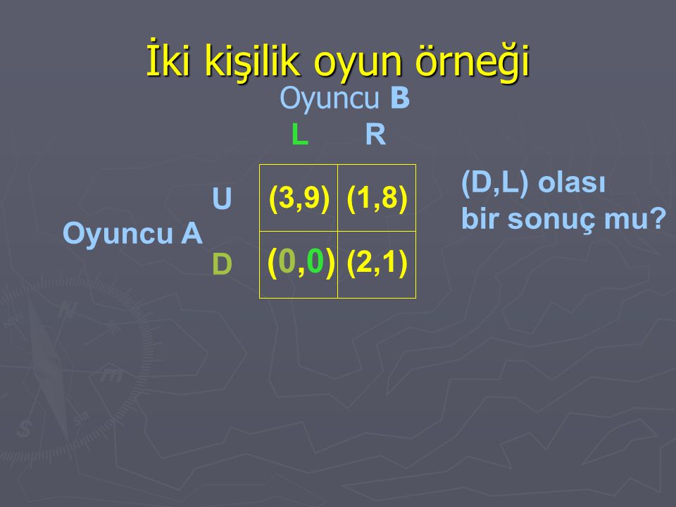 İki kişilik oyun örneği Oyuncu A LR U D (3,9) (0,0)(0,0) (1,8) (2,1) (D,L) olası bir sonuç mu? Oyuncu B