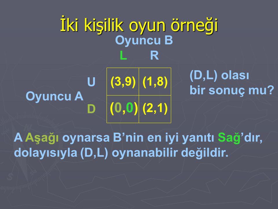 İki kişilik oyun örneği Oyuncu B Oyuncu A A Aşağı oynarsa B'nin en iyi yanıtı Sağ'dır, dolayısıyla (D,L) oynanabilir değildir. LR U D (3,9) (0,0)(0,0)