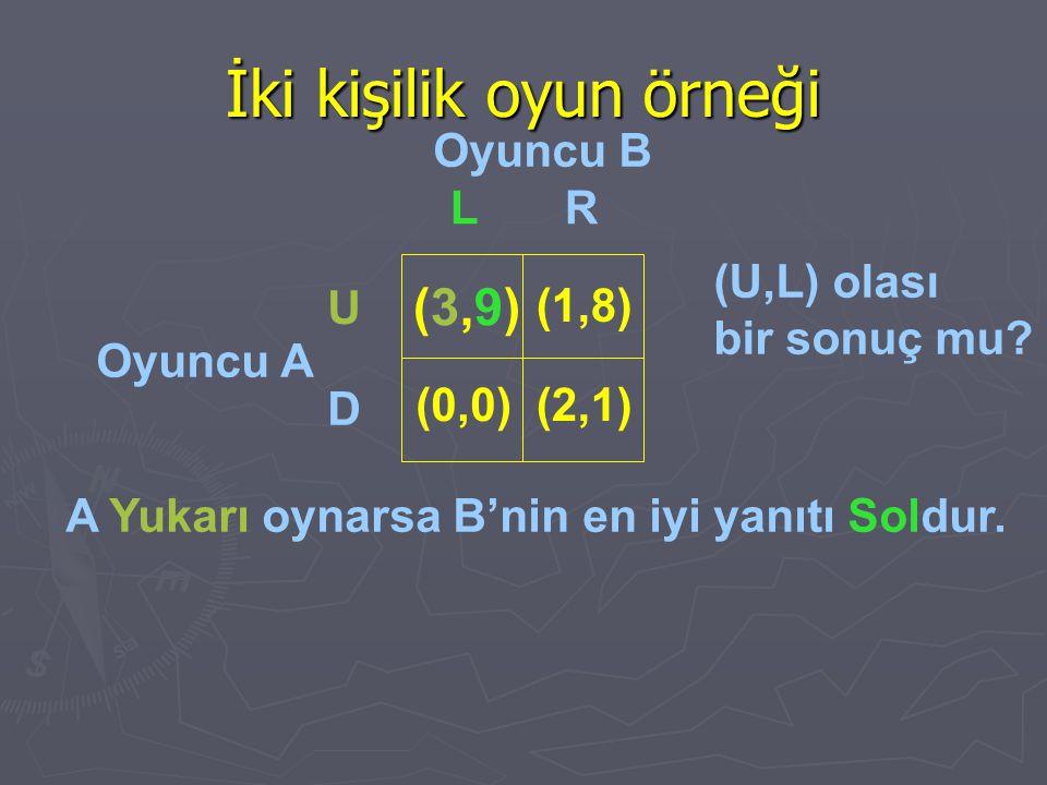 İki kişilik oyun örneği Oyuncu B Oyuncu A A Yukarı oynarsa B'nin en iyi yanıtı Soldur. LR U D (3,9)(3,9) (0,0) (1,8) (2,1) (U,L) olası bir sonuç mu?