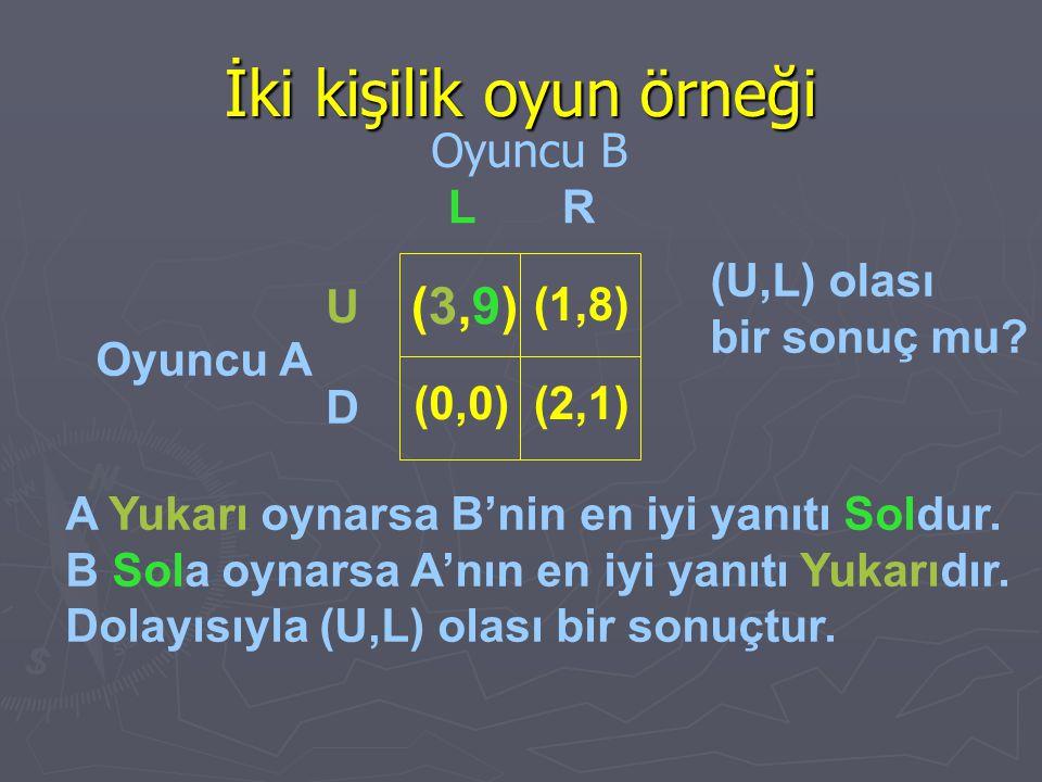 İki kişilik oyun örneği Oyuncu A A Yukarı oynarsa B'nin en iyi yanıtı Soldur. B Sola oynarsa A'nın en iyi yanıtı Yukarıdır. Dolayısıyla (U,L) olası bi