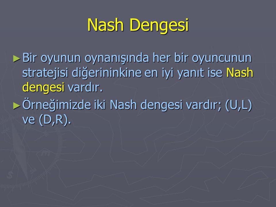 Nash Dengesi ► Bir oyunun oynanışında her bir oyuncunun stratejisi diğerininkine en iyi yanıt ise Nash dengesi vardır. ► Örneğimizde iki Nash dengesi