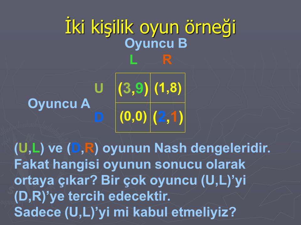 İki kişilik oyun örneği Oyuncu B Oyuncu A (U,L) ve (D,R) oyunun Nash dengeleridir. Fakat hangisi oyunun sonucu olarak ortaya çıkar? Bir çok oyuncu (U,