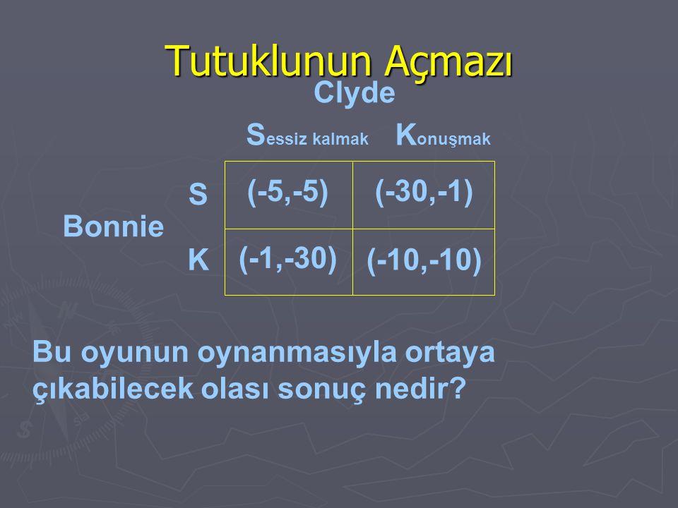 Bu oyunun oynanmasıyla ortaya çıkabilecek olası sonuç nedir? Clyde Bonnie (-5,-5)(-30,-1) (-1,-30) (-10,-10) S K S essiz kalmak K onuşmak Tutuklunun A
