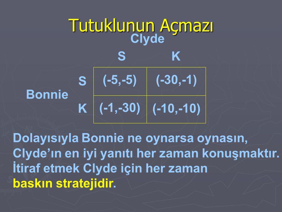 Dolayısıyla Bonnie ne oynarsa oynasın, Clyde'ın en iyi yanıtı her zaman konuşmaktır. İtiraf etmek Clyde için her zaman baskın stratejidir. Clyde Bonni