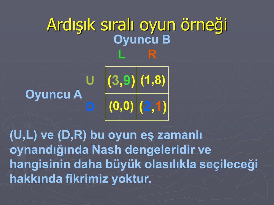 Ardışık sıralı oyun örneği Oyuncu B Oyuncu A (U,L) ve (D,R) bu oyun eş zamanlı oynandığında Nash dengeleridir ve hangisinin daha büyük olasılıkla seçi
