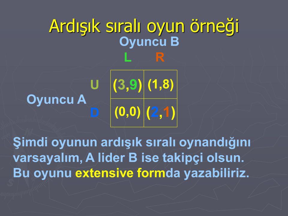 Ardışık sıralı oyun örneği Oyuncu B Oyuncu A Şimdi oyunun ardışık sıralı oynandığını varsayalım, A lider B ise takipçi olsun. Bu oyunu extensive formd