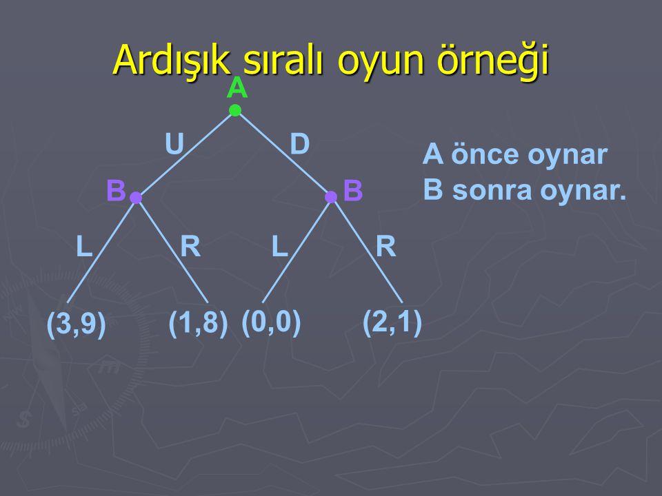 Ardışık sıralı oyun örneği UD LLRR (3,9) (1,8) (0,0)(2,1) A BB A önce oynar B sonra oynar.