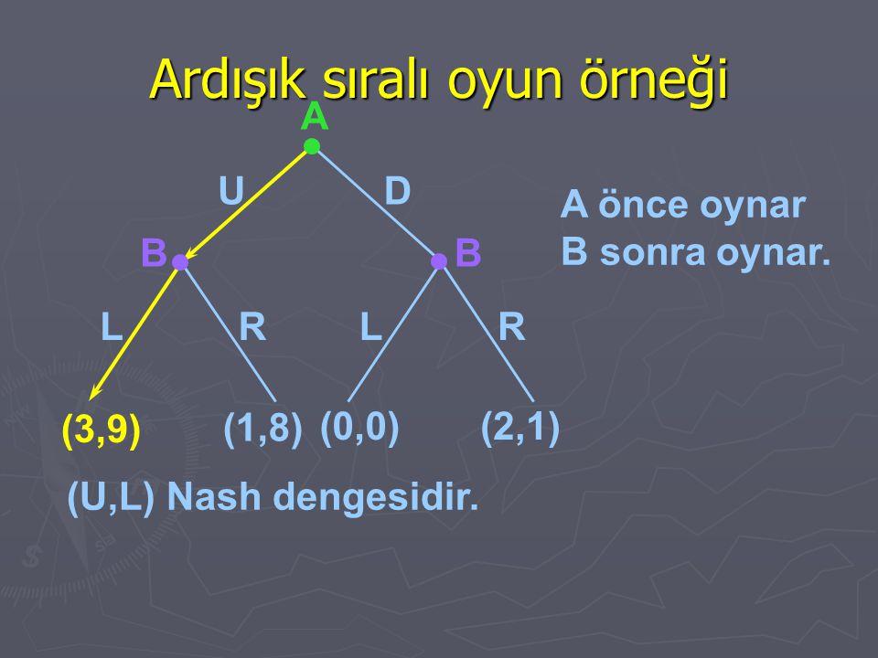 Ardışık sıralı oyun örneği UD LLRR (3,9) (1,8) (0,0)(2,1) A BB (U,L) Nash dengesidir. A önce oynar B sonra oynar.