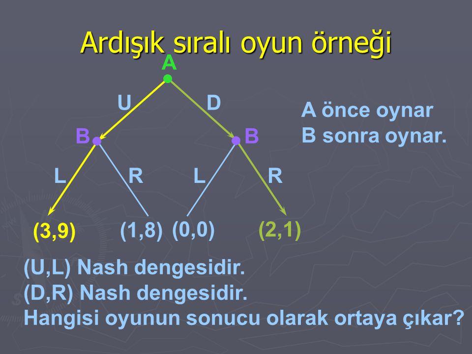 Ardışık sıralı oyun örneği UD LLRR (3,9) (1,8) (0,0)(2,1) A BB (U,L) Nash dengesidir. (D,R) Nash dengesidir. Hangisi oyunun sonucu olarak ortaya çıkar