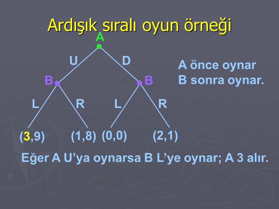 Ardışık sıralı oyun örneği UD LLRR (3,9) (1,8) (0,0)(2,1) A BB Eğer A U'ya oynarsa B L'ye oynar; A 3 alır. A önce oynar B sonra oynar.