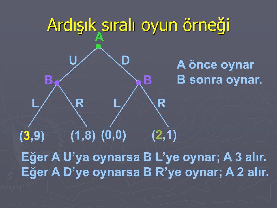Ardışık sıralı oyun örneği UD LLRR (3,9) (1,8) (0,0)(2,1) A BB Eğer A U'ya oynarsa B L'ye oynar; A 3 alır. Eğer A D'ye oynarsa B R'ye oynar; A 2 alır.
