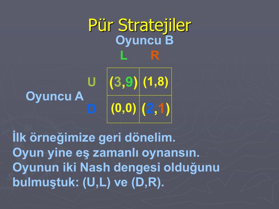 Pür Stratejiler Oyuncu B Oyuncu A İlk örneğimize geri dönelim. Oyun yine eş zamanlı oynansın. Oyunun iki Nash dengesi olduğunu bulmuştuk: (U,L) ve (D,
