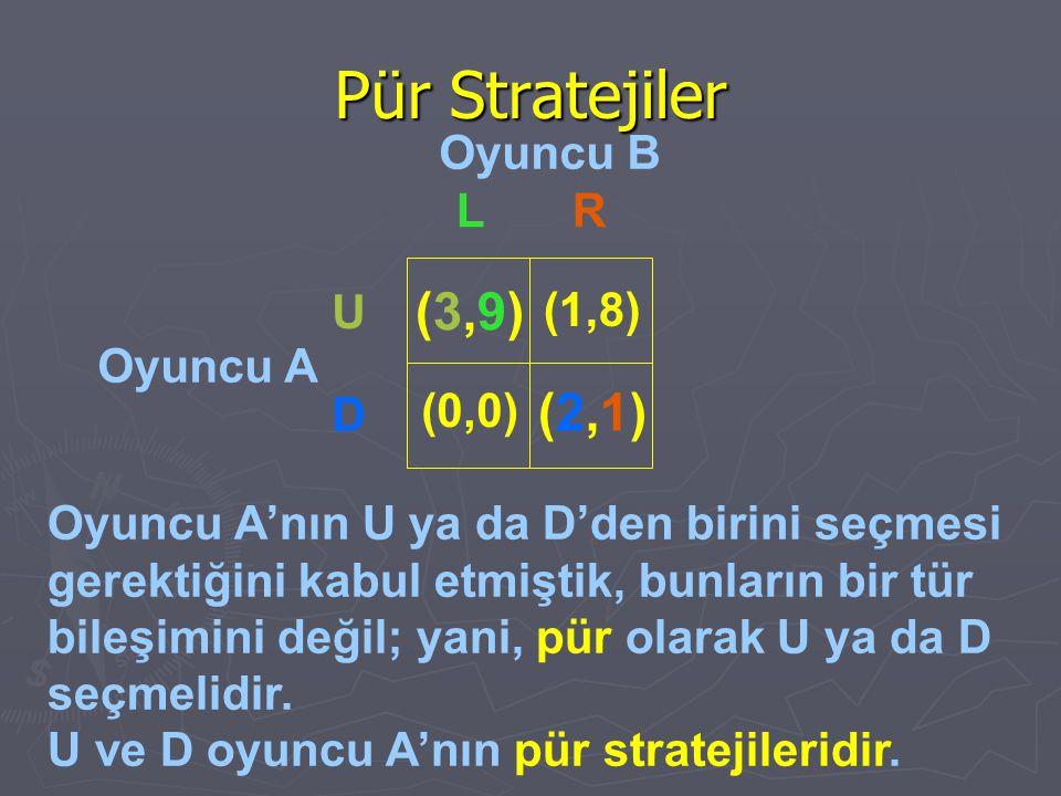 Pür Stratejiler Oyuncu B Oyuncu A Oyuncu A'nın U ya da D'den birini seçmesi gerektiğini kabul etmiştik, bunların bir tür bileşimini değil; yani, pür o