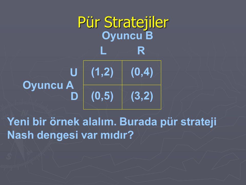 Pür Stratejiler Oyuncu B Oyuncu A Yeni bir örnek alalım. Burada pür strateji Nash dengesi var mıdır? (1,2)(0,4) (0,5)(3,2) U D LR