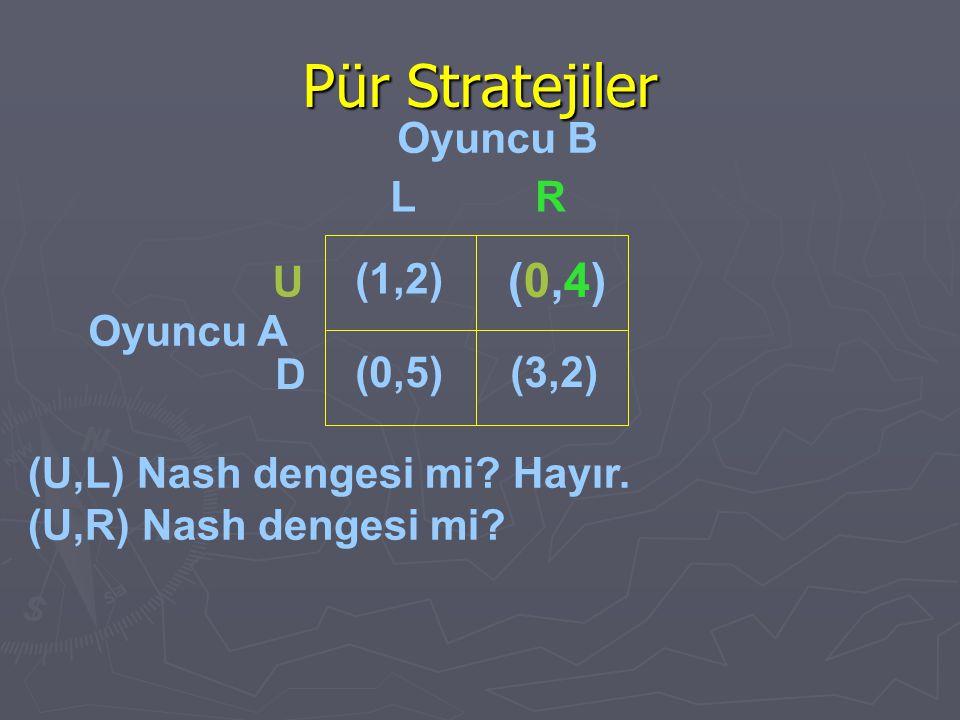 Pür Stratejiler Oyuncu B Oyuncu A (1,2) (0,4)(0,4) (0,5)(3,2) U D LR (U,L) Nash dengesi mi? Hayır. (U,R) Nash dengesi mi?