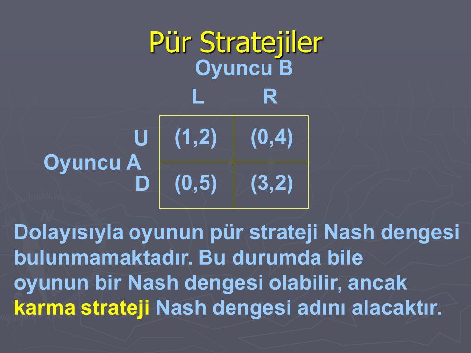 Pür Stratejiler Oyuncu B Oyuncu A Dolayısıyla oyunun pür strateji Nash dengesi bulunmamaktadır. Bu durumda bile oyunun bir Nash dengesi olabilir, anca