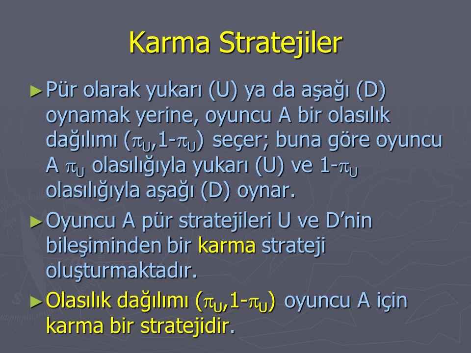Karma Stratejiler ► Pür olarak yukarı (U) ya da aşağı (D) oynamak yerine, oyuncu A bir olasılık dağılımı (  U,1-  U ) seçer; buna göre oyuncu A  U