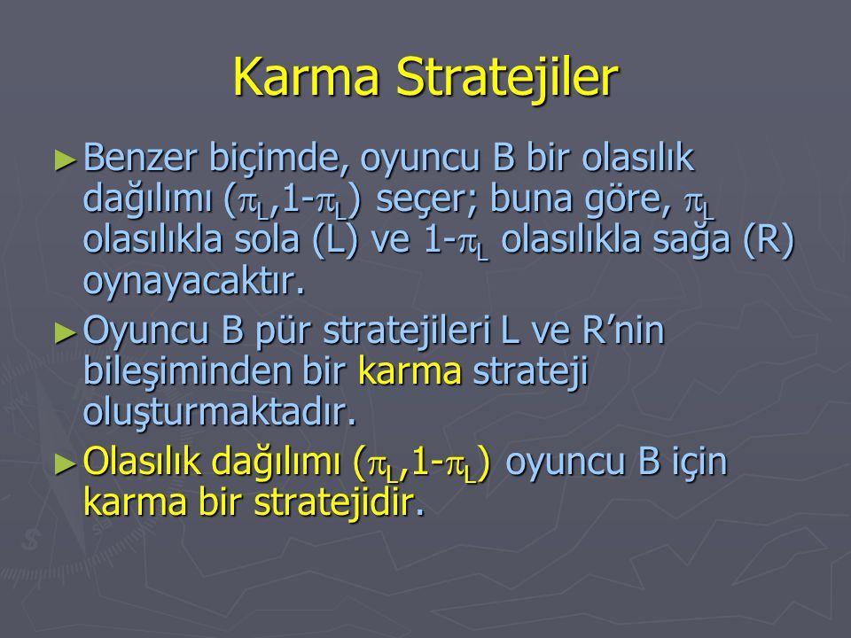 Karma Stratejiler ► Benzer biçimde, oyuncu B bir olasılık dağılımı (  L,1-  L ) seçer; buna göre,  L olasılıkla sola (L) ve 1-  L olasılıkla sağa