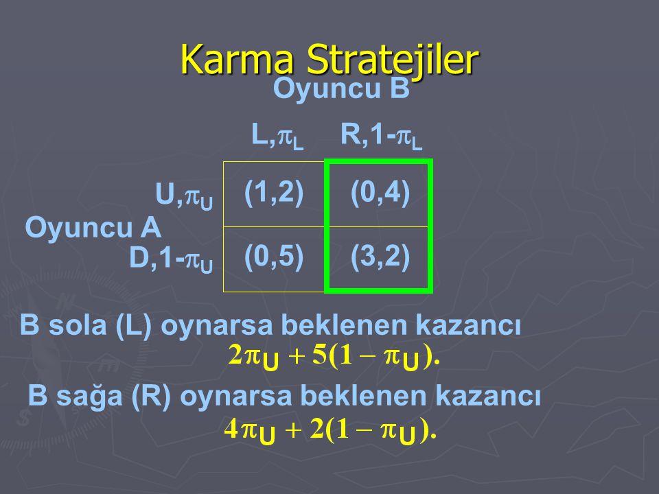 Karma Stratejiler Oyuncu A B sola (L) oynarsa beklenen kazancı B sağa (R) oynarsa beklenen kazancı (1,2)(0,4) (0,5)(3,2) U,  U D,1-  U L,  L R,1- 
